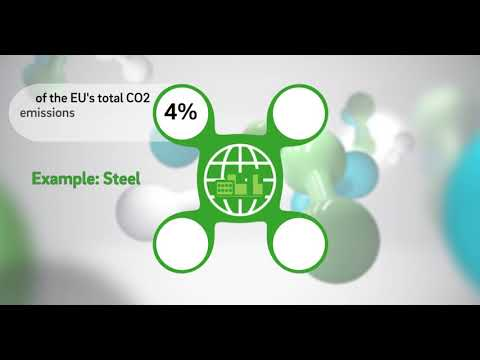 Decarbonizing heavy industries with clean H2