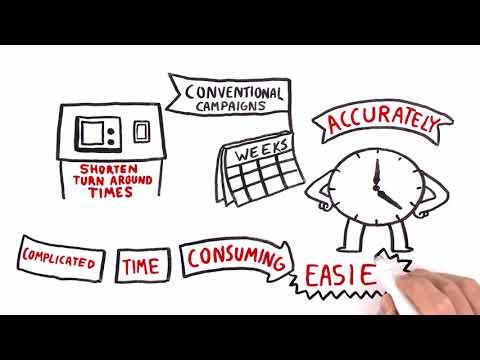 Marknadsföring och prissättning direkt på skärmen - InVue MicroSigns