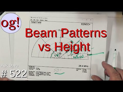 Beam Pattern vs Heights (#522)