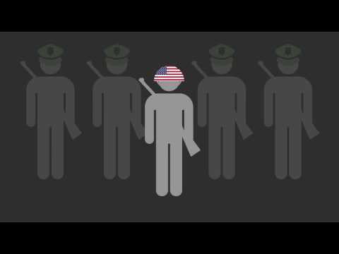 Costs of War: the Human Toll of the Post-9/11 Wars