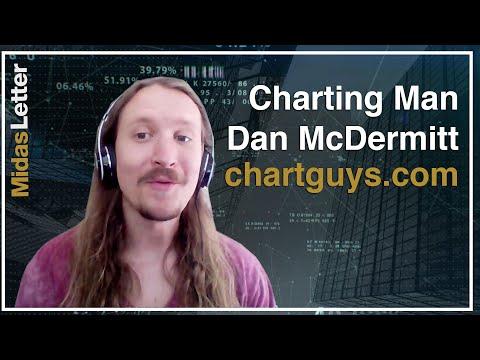 Charting Man Dan technical analysis - Gold, Interest Rates - WEED, APHA, MMEN, OH
