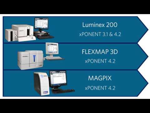 Luminex® Technology xPONENT® Software