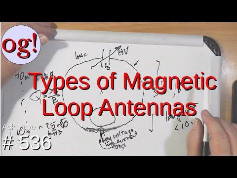 Types of Magnetic Loop Antennas (#536)