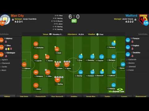أهداف مباراة مانشستر سيتي وواتفورد - نهائي كأس انجلترا -