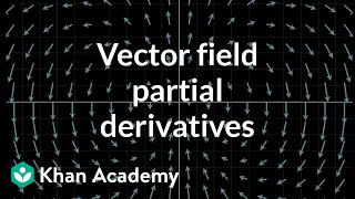 Partial derivatives of vector fields