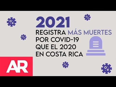 2021 registra más muertes por covid-19 que el 2020 en Costa Rica