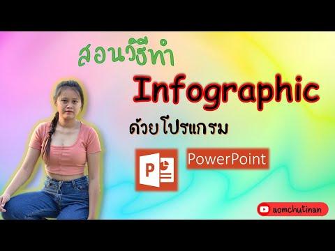 สอนการทำ-Infographic-ด้วย-Powe