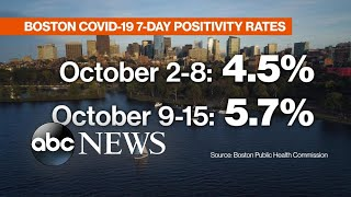 Boston public schools halt in-person learning as COVID-19 positivity rate rises