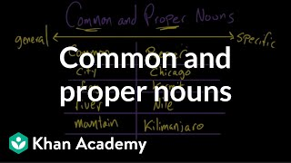 Common and proper nouns | The parts of speech | Grammar