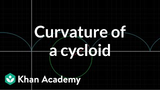Curvature of a cycloid