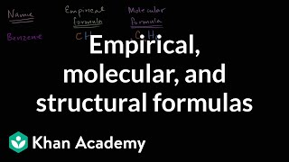 Empirical molecular and structural formulas