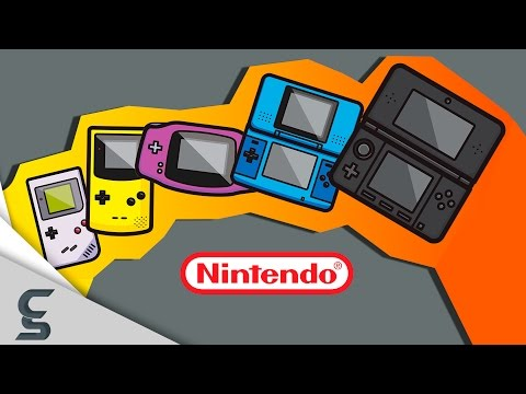 connectYoutube - The Evolution of Video Game Graphics: Nintendo (Handheld Edition)