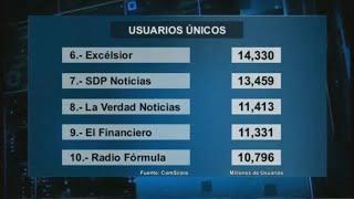 Grupo Fórmula entre los 10 sitios de noticias más leídos en México: Comscore