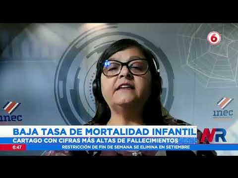 Tasa de mortalidad infantil presenta leve disminución