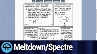 The Best Explanation of Meltdown and Spectre