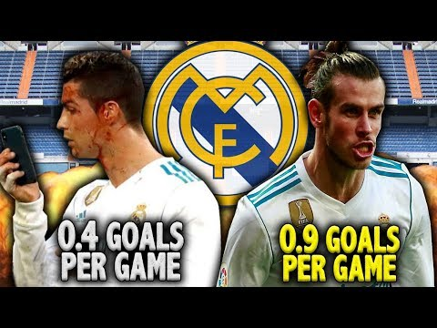 Is Gareth Bale More Important Than Cristiano Ronaldo For Real Madrid?! | Euro Round Up