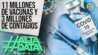 Coronavirus en Argentina: 11 millones de vacunas distribuidas y más de 3 millones de contagios