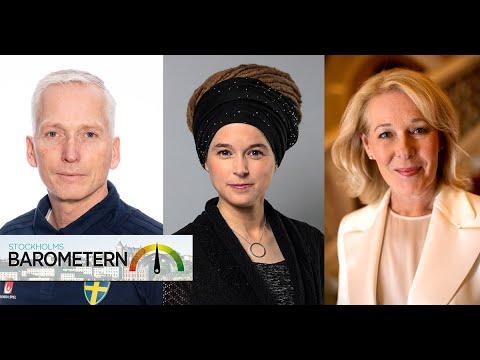 Stockholmsbarometern Q3 2020