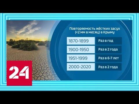 Опреснительная станция, водозабор и ремонт водохранилища: Крым спасут от засухи - Россия24