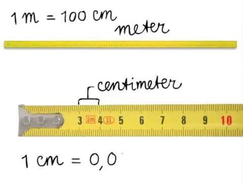 Korting berekenen naar procenten