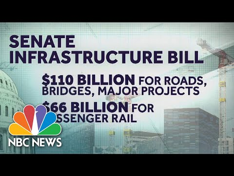 What's In The $1 Trillion Senate Infrastructure Bill