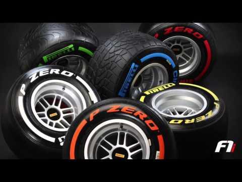 F1 - Ce qui change en 2016 - F1i TV