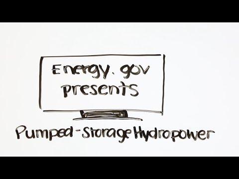 What is Pumped-Storage Hydropower