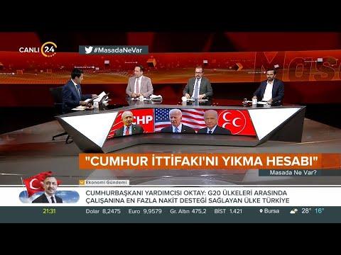 """İbrahim Güneş ile """"Masada Ne Var?"""" / Muhalefetin 1915 sınavı – 03 05 2021"""