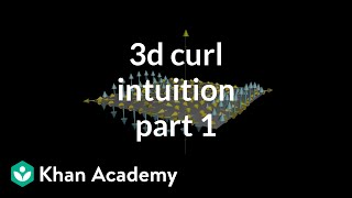 3d curl intuition, part 1