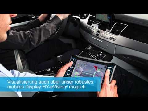 Ein Datenlogger für die gesamte Fahrzeugvernetzung - Der TTX-DataLogger