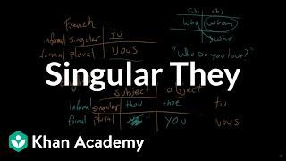 BONUS VIDEO | Singular They | Pronouns | The parts of speech
