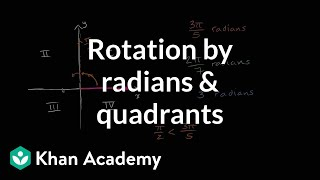 Rotation by radians and quadrants