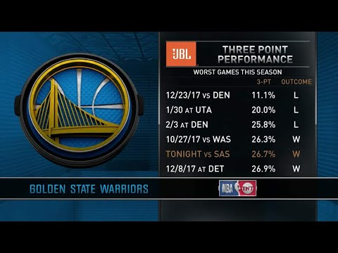 connectYoutube - Inside The NBA: Spurs-Warriors Analysis