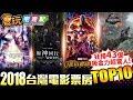 【電影TOP 10】2018台灣電影票房_電玩宅速配20181228