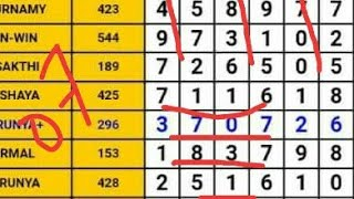 ????? | Kerala Lottery Guessing today | NIRMAL NR-154 | 04.01.2020