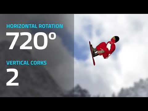 Canadian snowboarder Mark McMorris dissects his most difficult trick