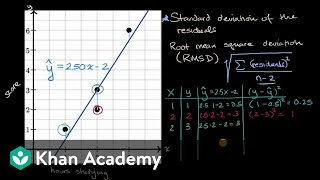 Root mean square deviation (RMSD)