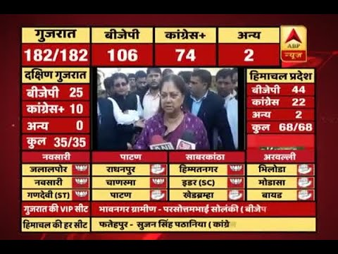 #ABPResults : I congratulate people of Gujarat, HP, says Vasundhara Raje