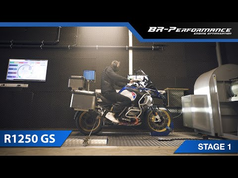 BMW R1250 GS With Akrapovič Exhaust / Stage 1 By BR-Performance