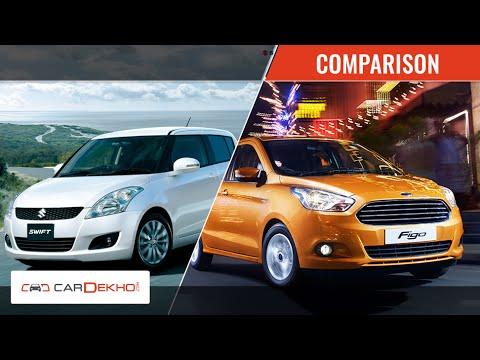Maruti Suzuki Swift vs 2015 Ford Figo | Comparison Video | CarDekho.com