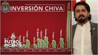 Chivas de Guadalajara gastó TODO este dinero en fichajes. ¿Se traducirá en títulos? | Futbol Picante