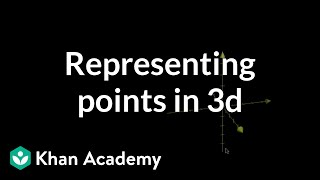 Representing points in 3d | Multivariable calculus | Khan Academy