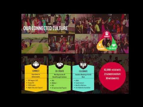 Tech Mahindra Campus Film