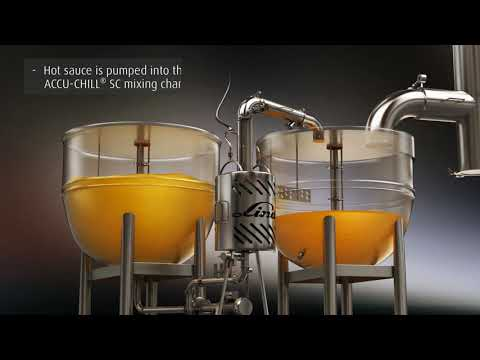 AGA – ACCU-CHILL® Sauce Cooling