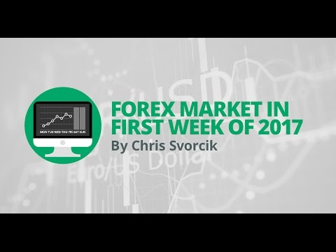 Forex Market in the First Week of 2017