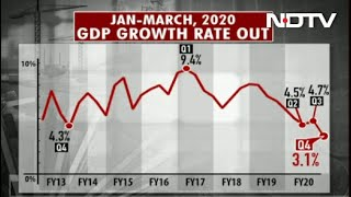 At 4.2%, GDP Growth In 2019-20 Slows Down To 11-Year Low - NDTV