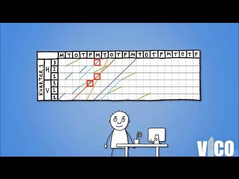 Platsbaserad tidplanering Vico Sweden