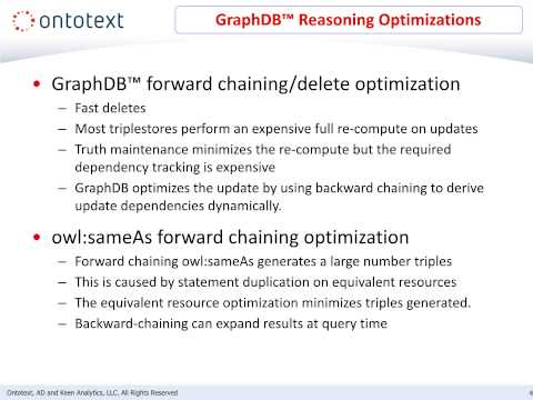 GraphDB Fundamentals - Module 8: Rule Set & Reasoning Strategies