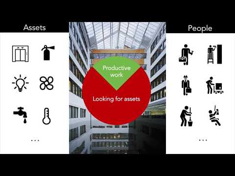 Pitch of Vyer - Invest Stockholm & SUP46 Demo Day