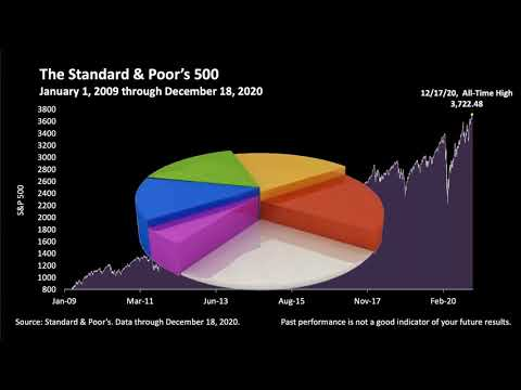 THE CHANGE IN THE ASSET VALUATION PARADIGM